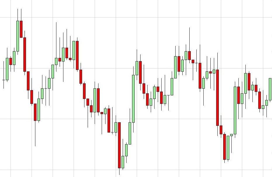 EUR-USD-trading-range